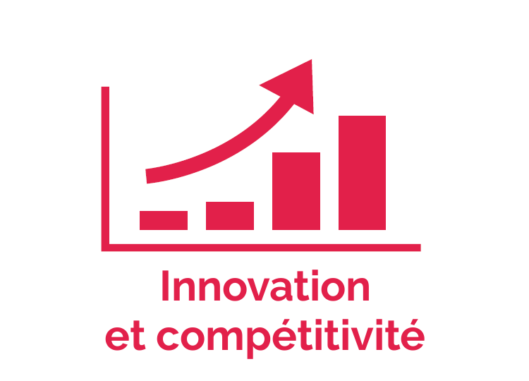 Innovation et competitivite